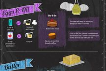 Healthy Baking / Ideas and baking hacks for healthier recipes.
