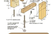 Luthier-Jigs & Tools / Jigs, tools  and plans to help do build acoustic guitars and guitars