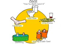 Learn about HIV AIDS