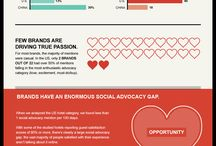 PR Infographics