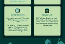 VR/AR/MR / Realidad virtual, aumentada y mixta