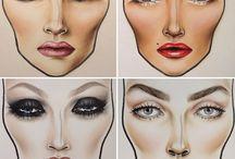 Facecharts FACECHARTS (Croqui)