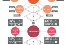 Infographics / Infographics / by Kameel Kalyan