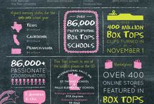 Box Tops/Lables for Education