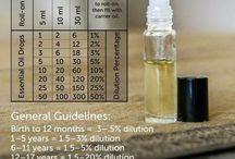 Oil dilution