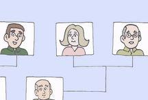 social studies - family history, festivals