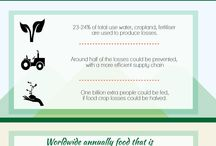 #StopFoodWaste / Let wake up the fact that we are wasting insane amounts of food every day. Lets try and stop this.