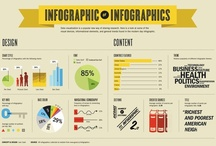 Infographics / by Marie Lawson