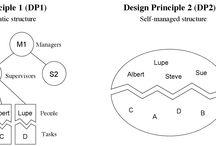 PArticipative design & Libraries