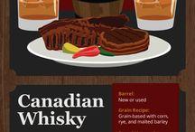 Whiskey Distilling Recipes