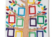 Árbol genealógico niño
