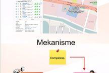 System optimal untuk CS perusahaan / optimalisasi sistem penanganan service bagi perusahaan dengan menggunakan fast track, GPS