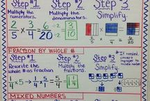 Multiplying fractions and hole numbers 7.1 (6th grade)