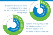 The Physician-Patient Gap