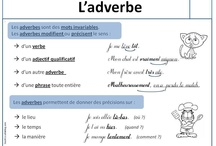 FLE: Grammaire - Adverbes