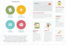 Digital marknadsföring / Ha en genomtänkt strategi och konkret plan för ditt #digital #marknadsföring