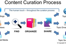 Content Curation / by Contenteur
