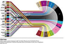 infodiagram
