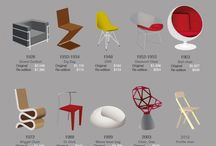 Infographics / http://visual.ly/century-chairs