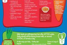 feeding guideline