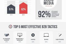 B2B Marketing / by MatchedMedia