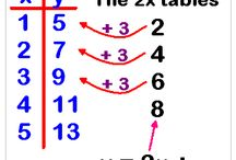 math -6th grade