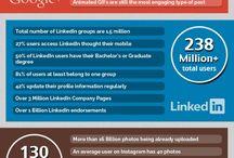 Web infographic / Infografica social media & web. Social media and internet world infographic