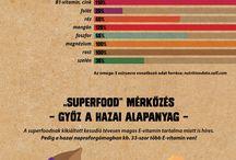 """Nincs olyan, hogy """"superfood"""" / No such thing as """"superfood"""" / Ne dőlj be a """"superfood"""" trendeknek! Meggyőződésünk, hogy lehet egészségesen és változatosan étkezni hazai és regionális alapanyagokból! Váltsd le az egzotikus termékeket helyi, szezonális alapanyagokra, és spórolj!"""