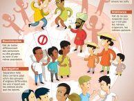 racisme - activités et ressources