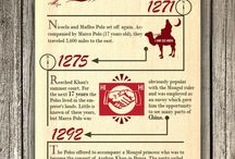 Historia/History