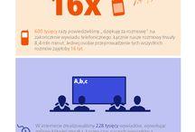 Krótkie infografiki na różne tematy / Jak można pokazywać dane.