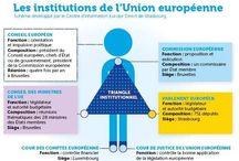 Les Institutions UE / Comment fonctionnent les Institutions européennes?