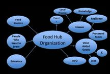 Food Hub research
