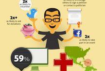 Infográficos / Diversos Infográfico #infográficos #infographic