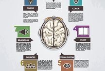 Infographics we love / Printing and direct mail infographics