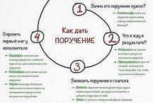 Циклы Диаграммы