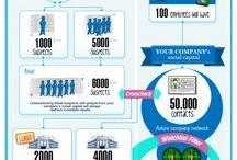 Infographics: Big Data