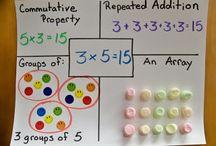 Numeracy - Multiplication