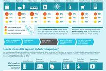 Mobile, IOT, Social Infographics