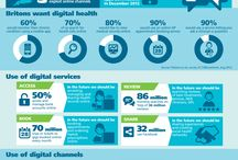 Digital Health / Innovative and new ideas from the world of Digital Health (none Tunstall)
