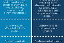 Schizo-affective Disorder