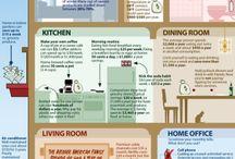 DIY Save Money- Cleaner Recipes PLUS