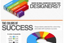 Business graphique / by A V