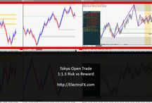 Only Pure Price Action Trading / Forex trading using nothing but the purest of price aciton