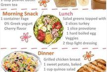 diet ideas...