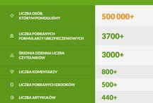 O mfind / Informacje o serwisie poradnikowo-informacyjnym Akademia ubezpieczeń mfind oraz porównywarce ubezpieczeń mfind.pl.