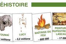 Histoire cycle 3