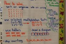 cartazes para ensinar divisão