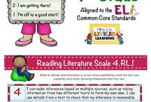 4th Grade / Fourth grade inspiration | 4th classroom resources and teaching ideas for 4th grade math, science, social studies, reading 4th grade activities crafts and 4th printables