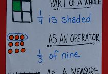 6th grade Math-Fluency
